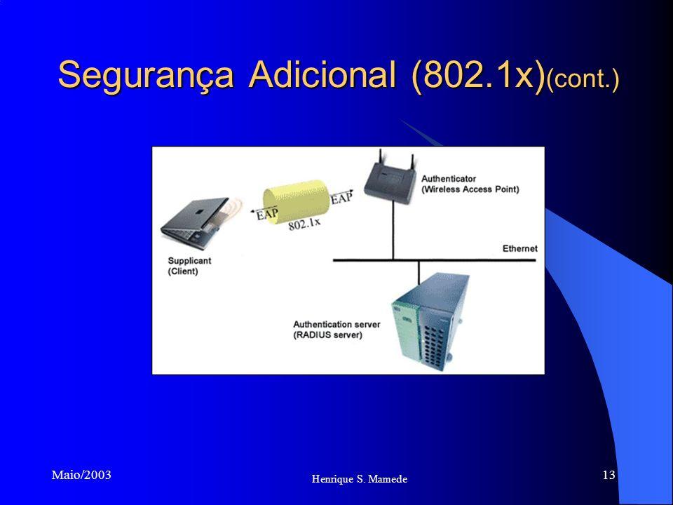 Segurança Adicional (802.1x)(cont.)