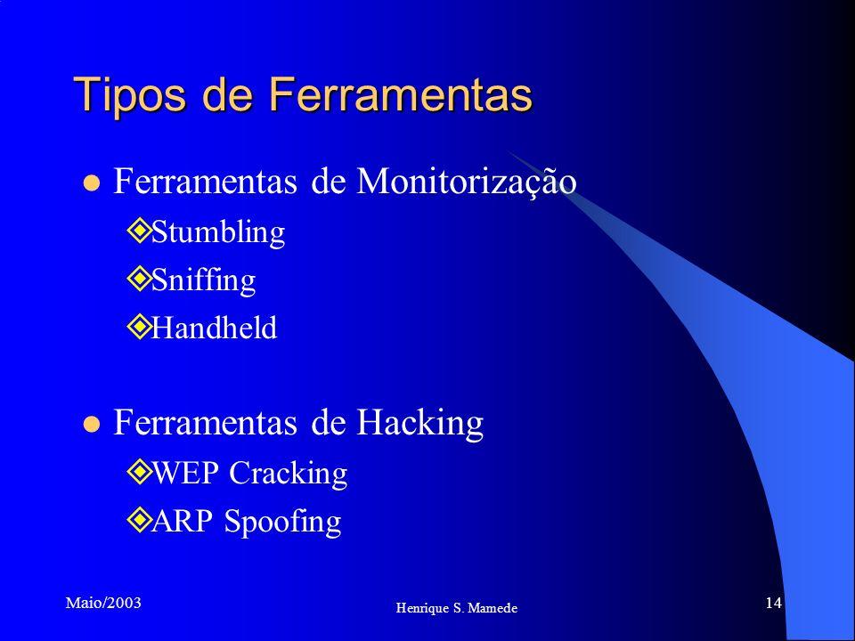 Tipos de Ferramentas Ferramentas de Monitorização
