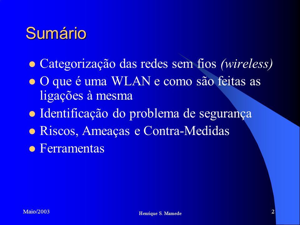 Sumário Categorização das redes sem fios (wireless)