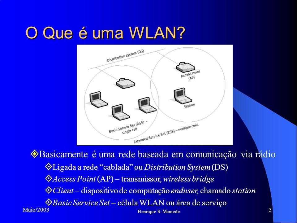 O Que é uma WLAN Basicamente é uma rede baseada em comunicação via rádio. Ligada a rede cablada ou Distribution System (DS)