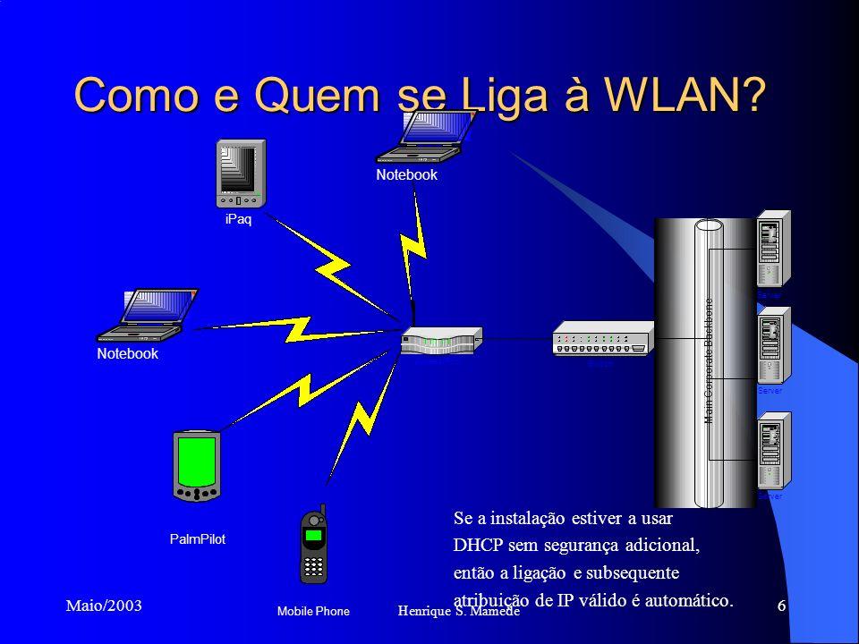 Como e Quem se Liga à WLAN