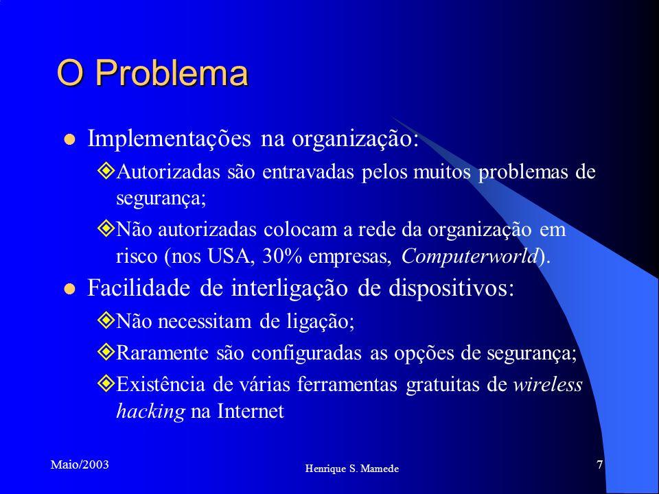 O Problema Implementações na organização: