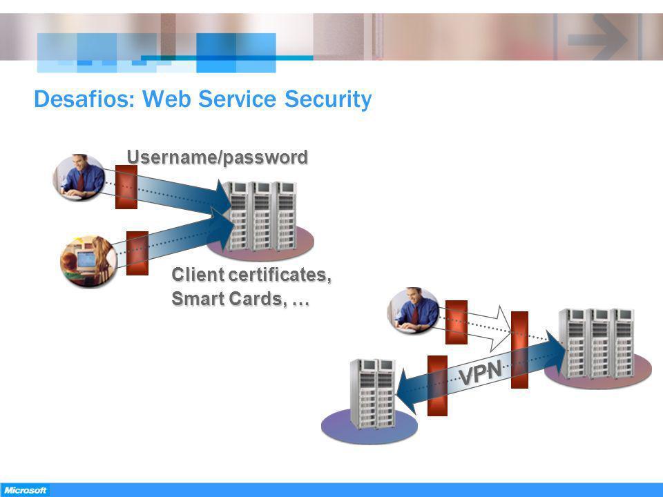 Desafios: Web Service Security