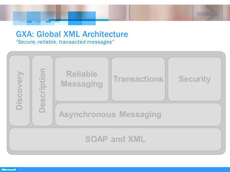 GXA: Global XML Architecture Secure, reliable, transacted messages