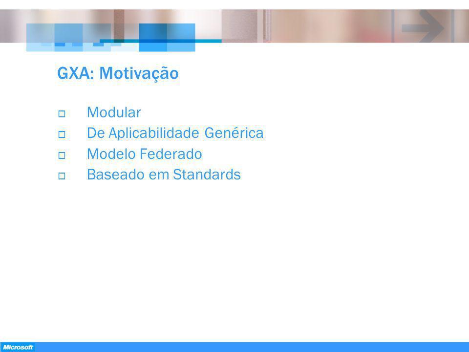 GXA: Motivação Modular De Aplicabilidade Genérica Modelo Federado