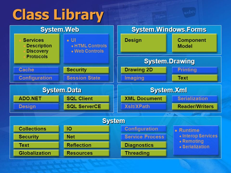 Class Library System.Web System.Windows.Forms System.Drawing