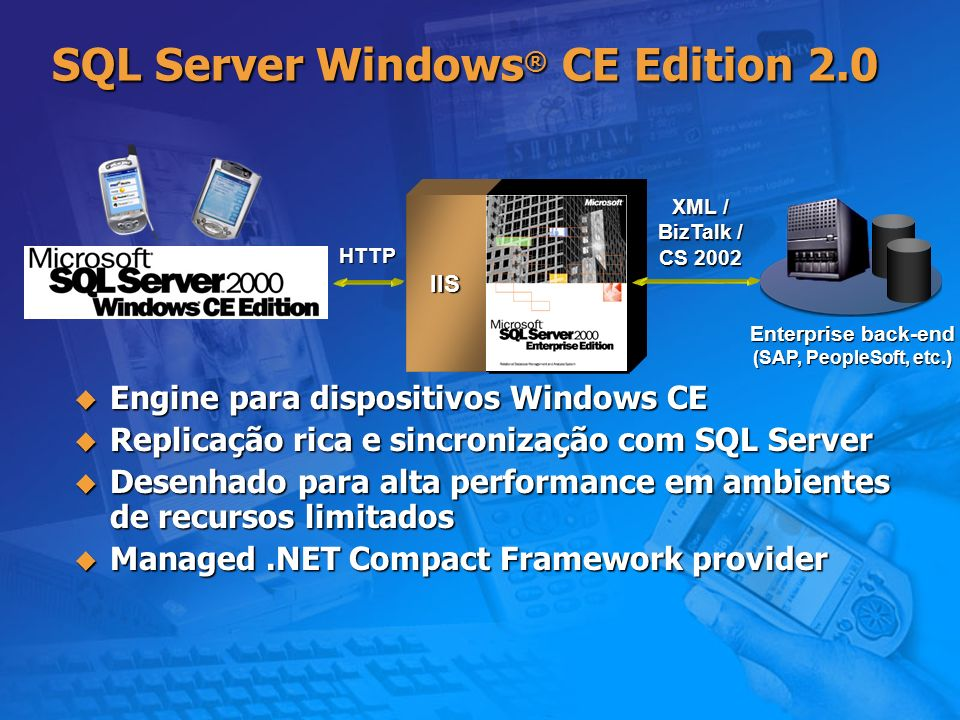 SQL Server Windows® CE Edition 2.0