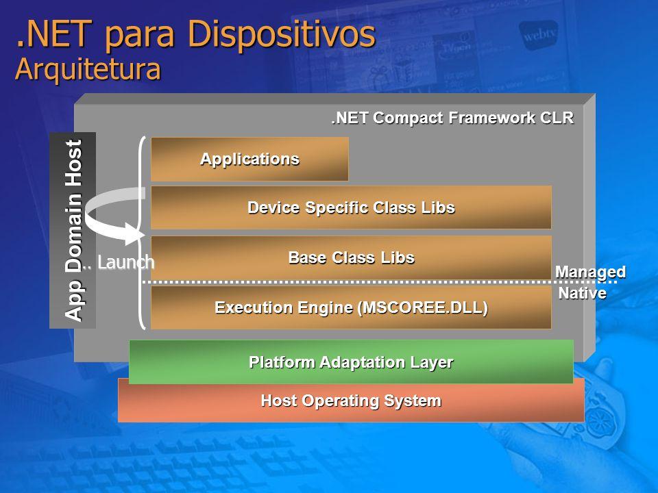 .NET para Dispositivos Arquitetura