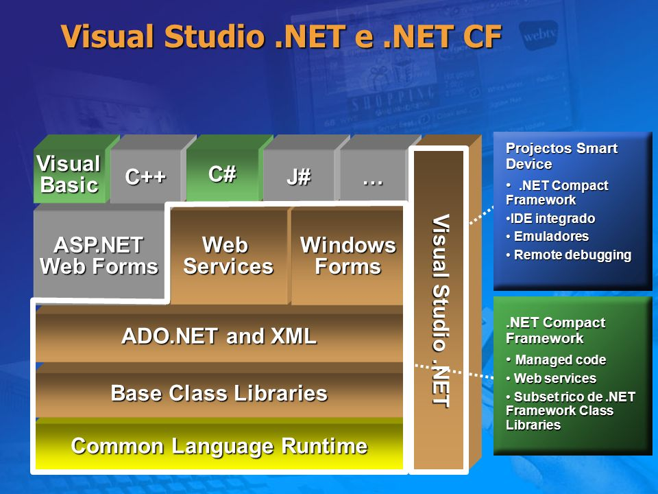 Visual Studio .NET e .NET CF