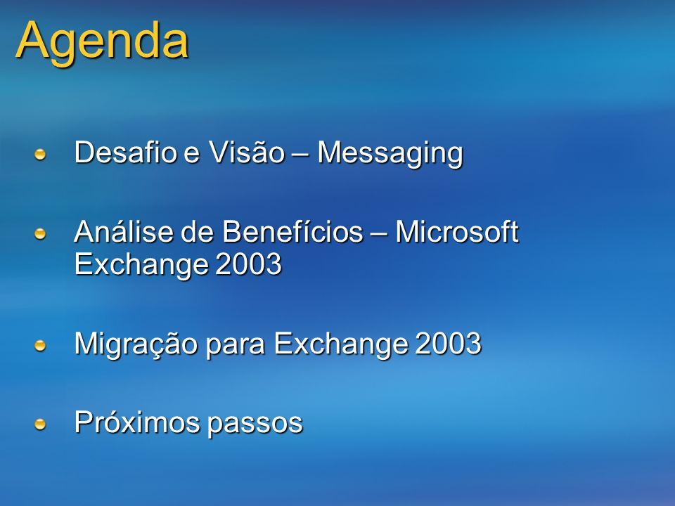Agenda Desafio e Visão – Messaging