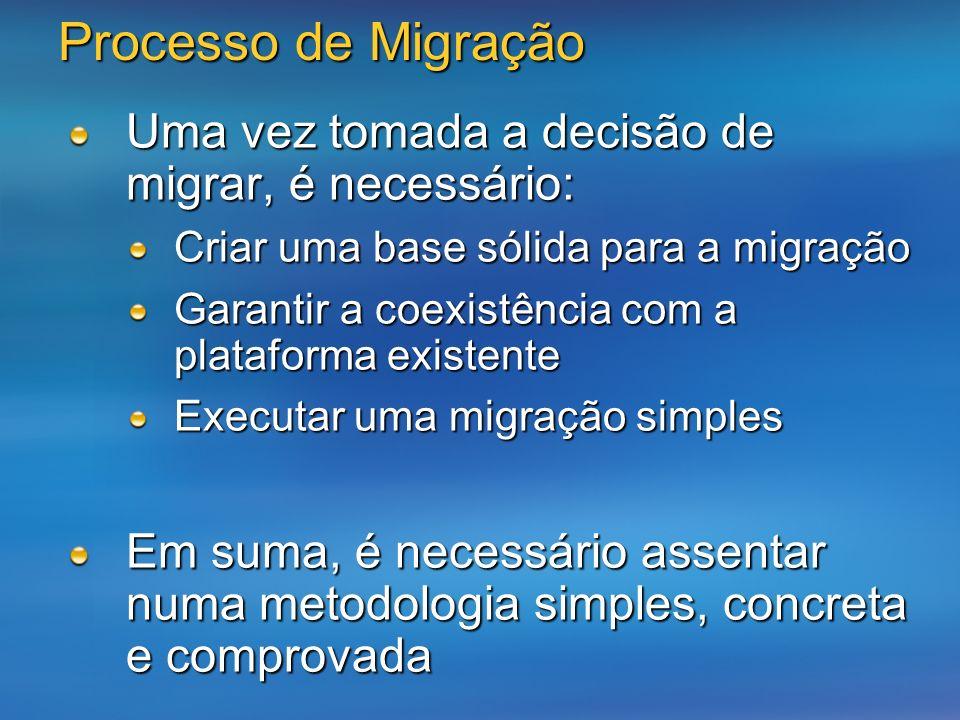 Processo de Migração Uma vez tomada a decisão de migrar, é necessário: