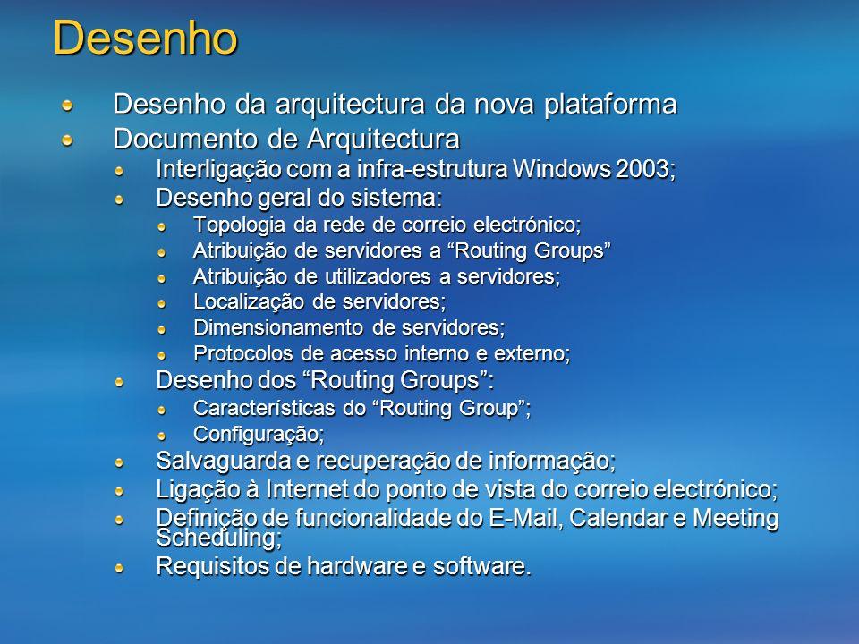 Desenho Desenho da arquitectura da nova plataforma