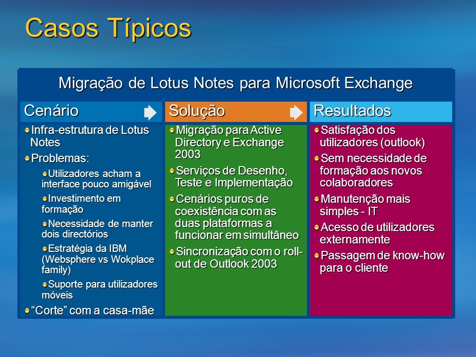Migração de Lotus Notes para Microsoft Exchange