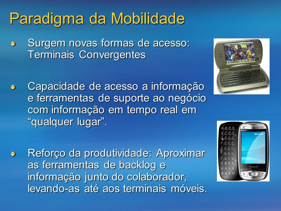 Paradigma da Mobilidade