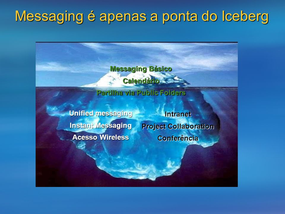 Messaging é apenas a ponta do Iceberg