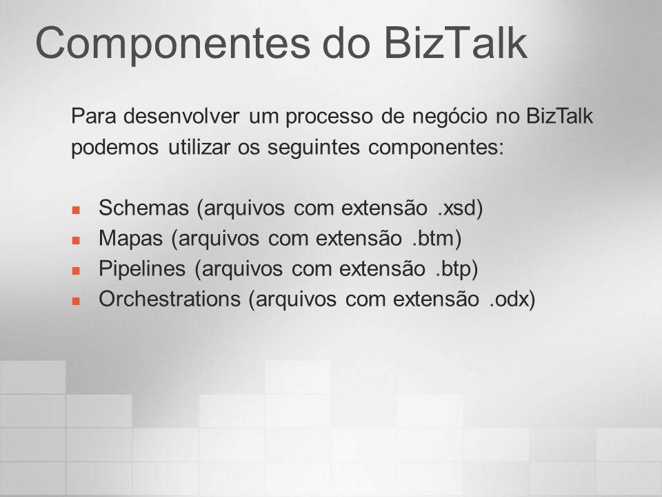 Componentes do BizTalk