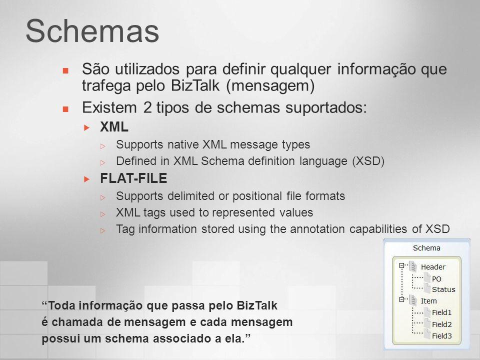 Schemas São utilizados para definir qualquer informação que trafega pelo BizTalk (mensagem) Existem 2 tipos de schemas suportados: