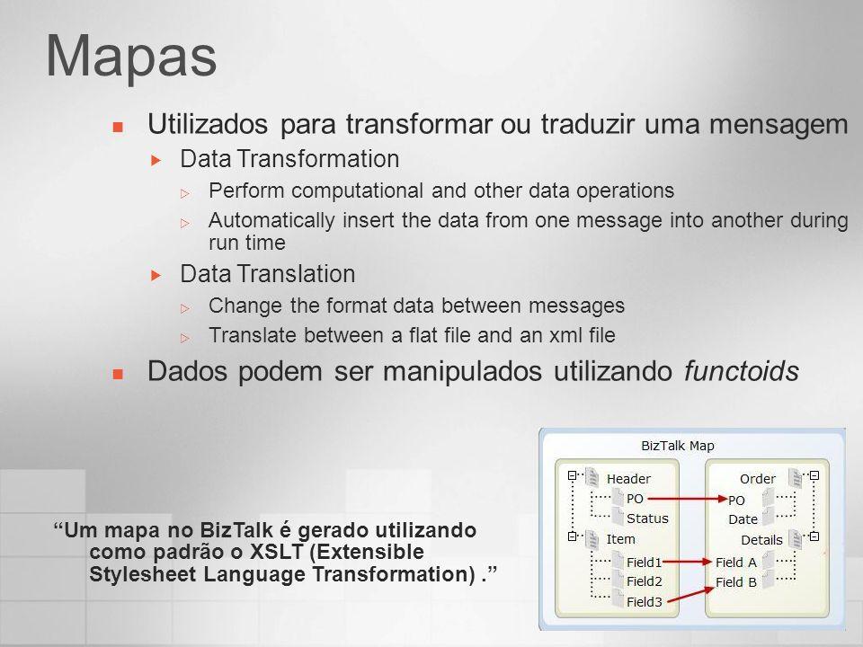 Mapas Utilizados para transformar ou traduzir uma mensagem