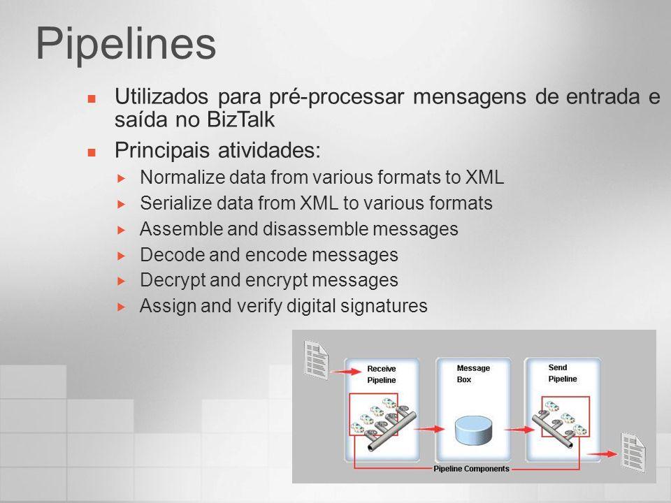 PipelinesUtilizados para pré-processar mensagens de entrada e saída no BizTalk. Principais atividades: