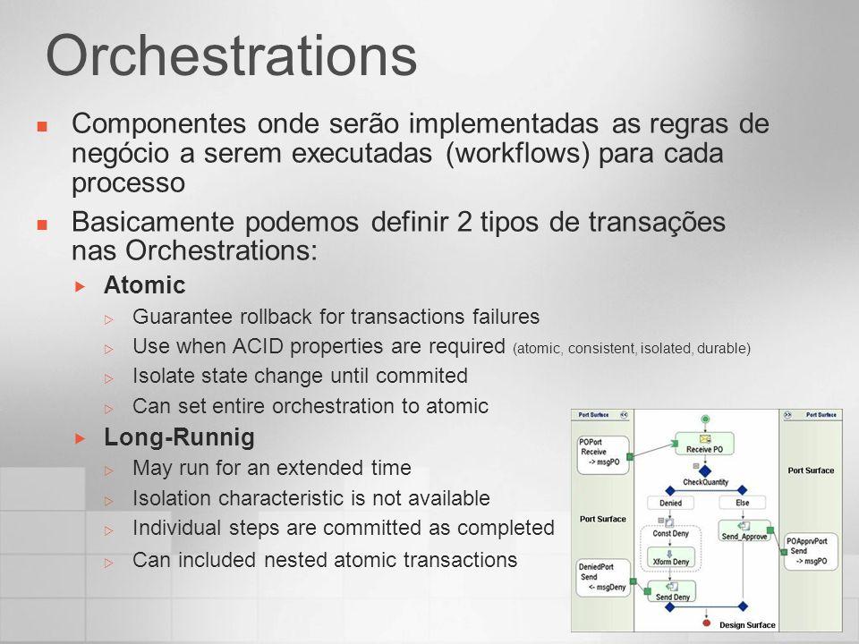 Orchestrations Componentes onde serão implementadas as regras de negócio a serem executadas (workflows) para cada processo.