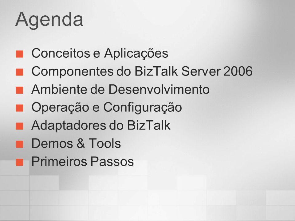 Agenda Conceitos e Aplicações Componentes do BizTalk Server 2006