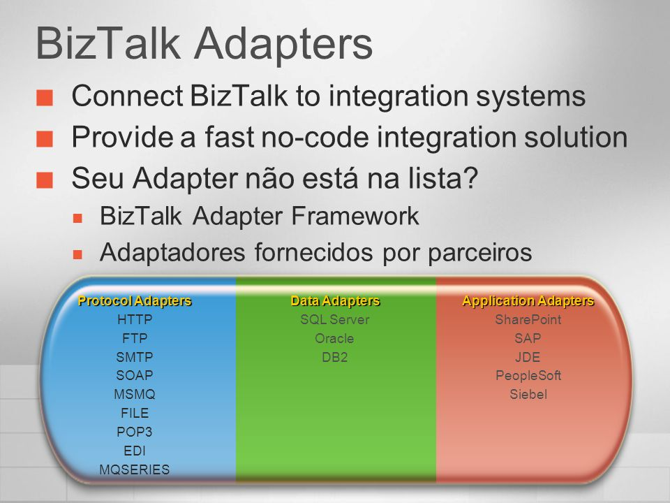 BizTalk Adapters Connect BizTalk to integration systems