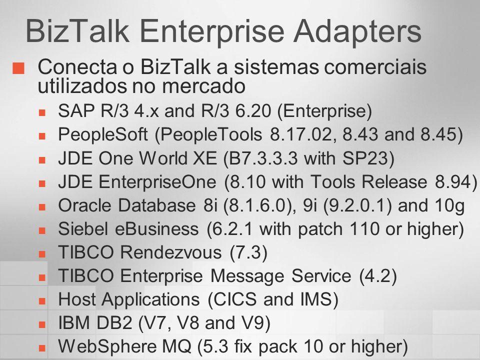 BizTalk Enterprise Adapters