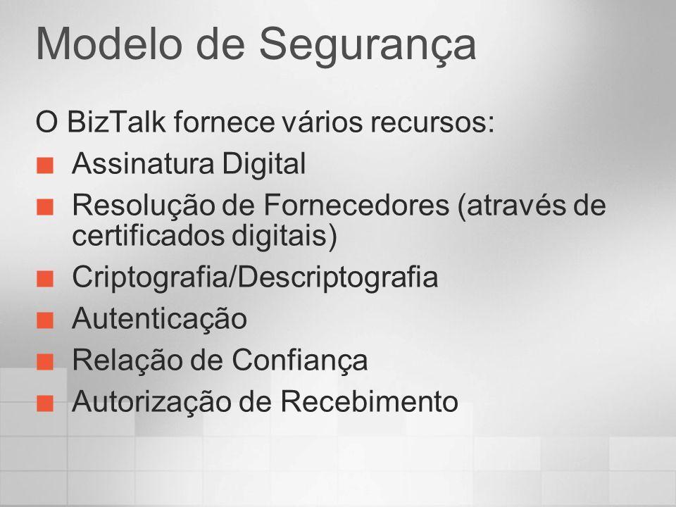 Modelo de Segurança O BizTalk fornece vários recursos: