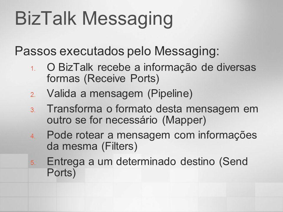BizTalk Messaging Passos executados pelo Messaging: