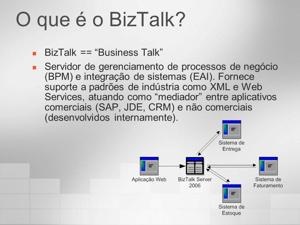 O que é o BizTalk BizTalk == Business Talk
