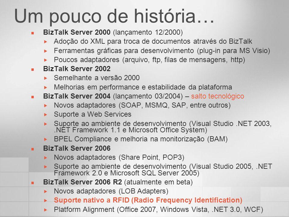 Um pouco de história… BizTalk Server 2000 (lançamento 12/2000)