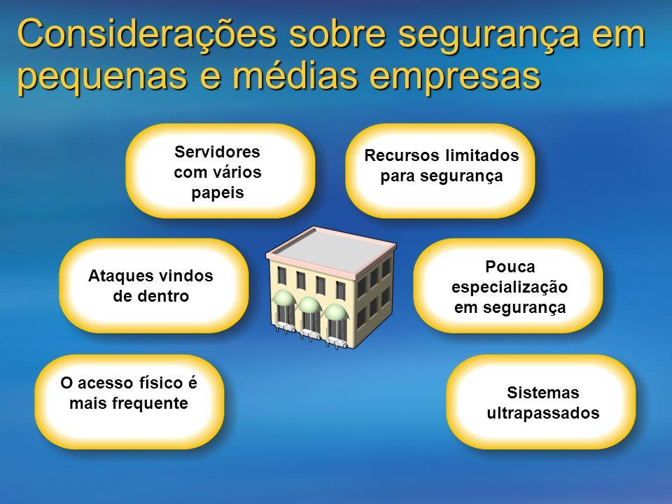 Considerações sobre segurança em pequenas e médias empresas