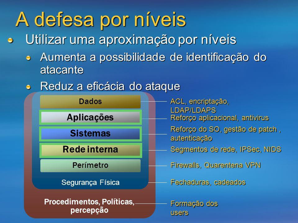 Procedimentos, Políticas, percepção