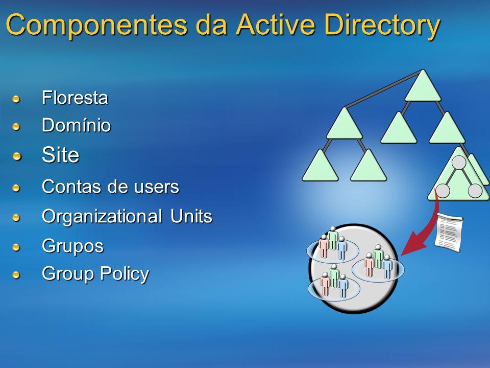 Componentes da Active Directory