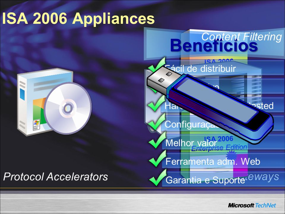 Benefícios ISA 2006 Appliances Content Filtering Protocol Accelerators