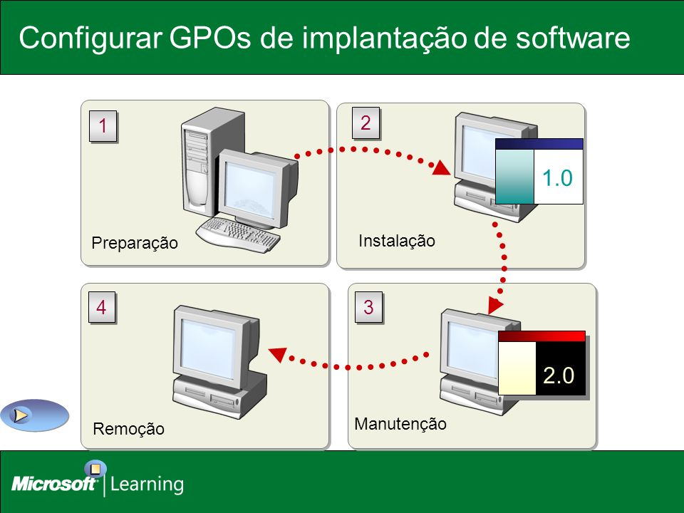Configurar GPOs de implantação de software