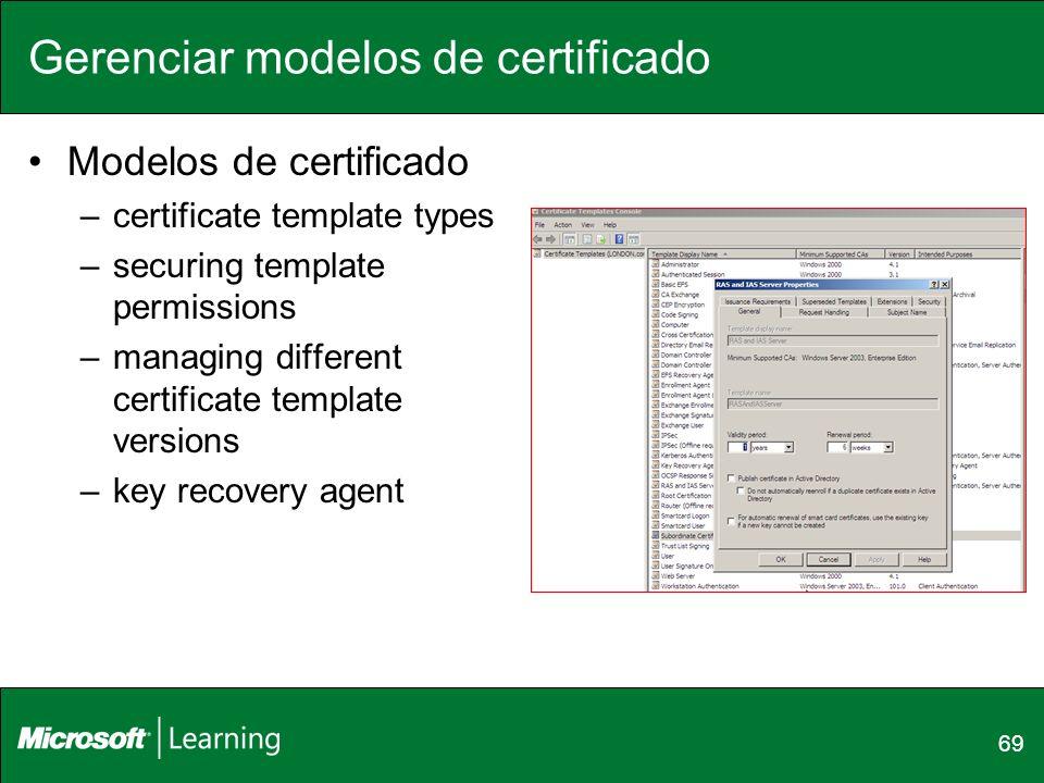 Gerenciar modelos de certificado