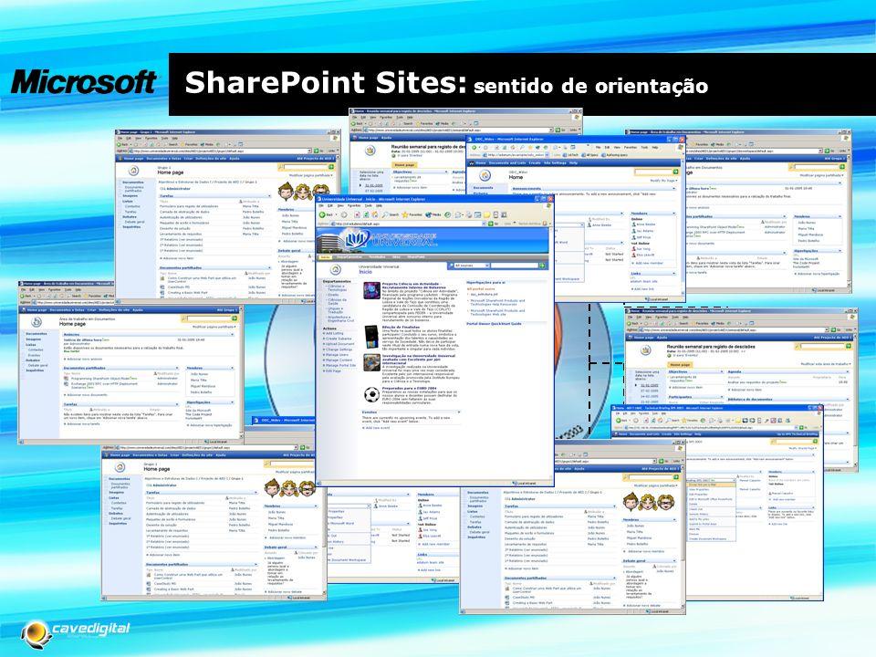 SharePoint Sites: sentido de orientação