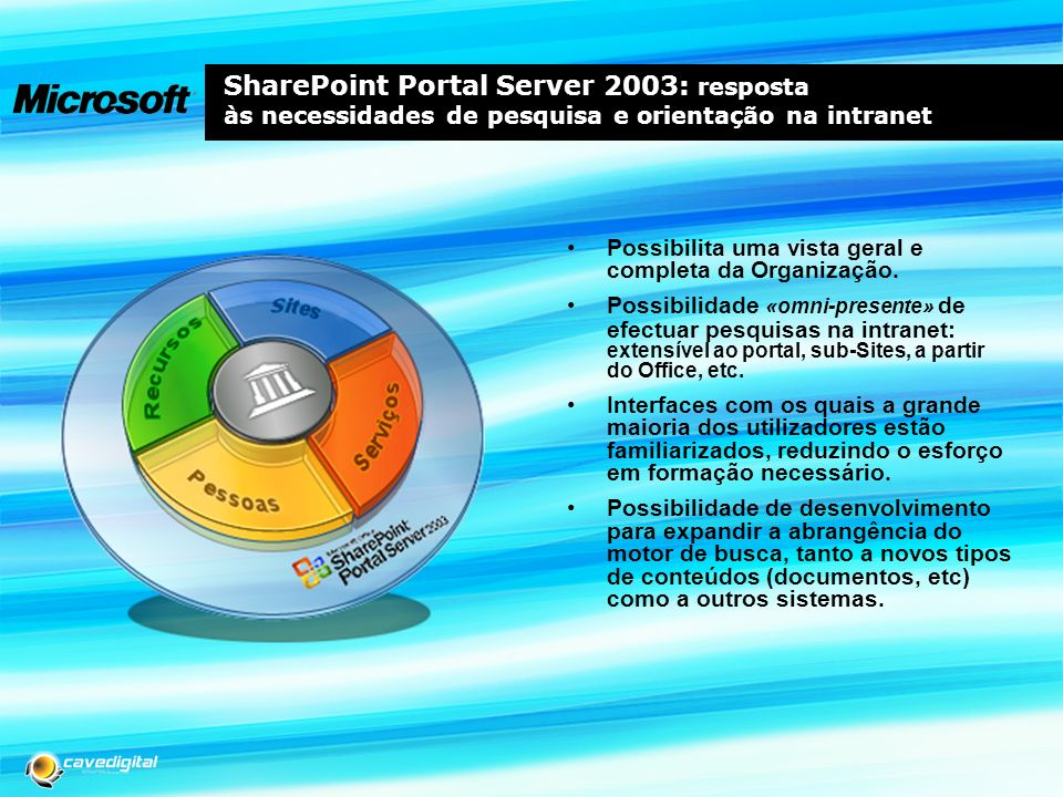 SharePoint Portal Server 2003: resposta às necessidades de pesquisa e orientação na intranet