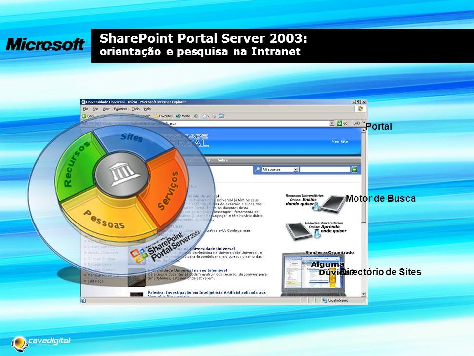 SharePoint Portal Server 2003: orientação e pesquisa na Intranet