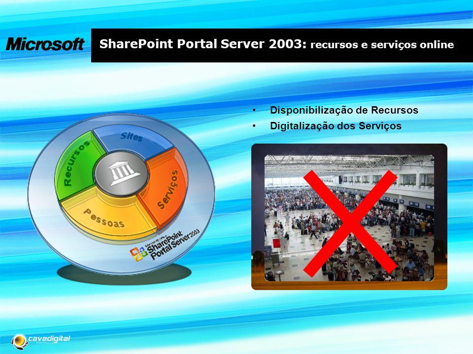 SharePoint Portal Server 2003: recursos e serviços online