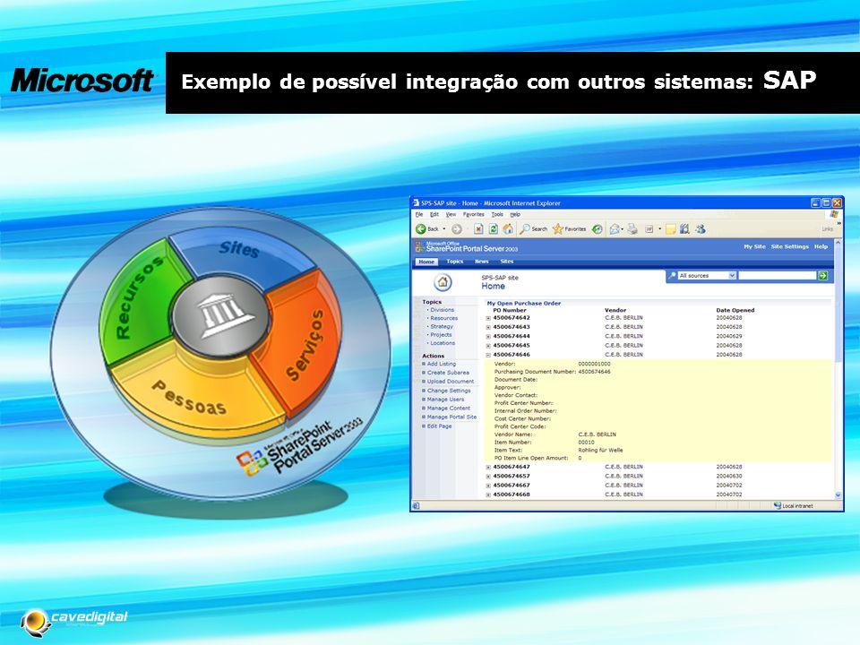 Exemplo de possível integração com outros sistemas: SAP