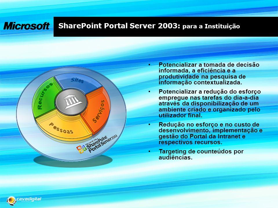 SharePoint Portal Server 2003: para a Instituição