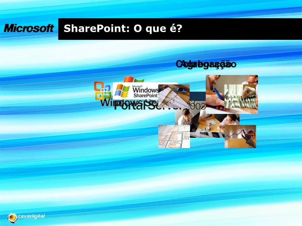SharePoint: O que é Agregação Colaboração