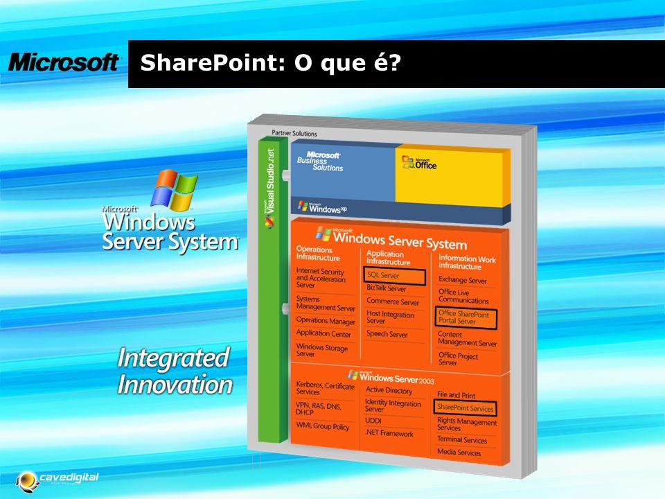 SharePoint: O que é