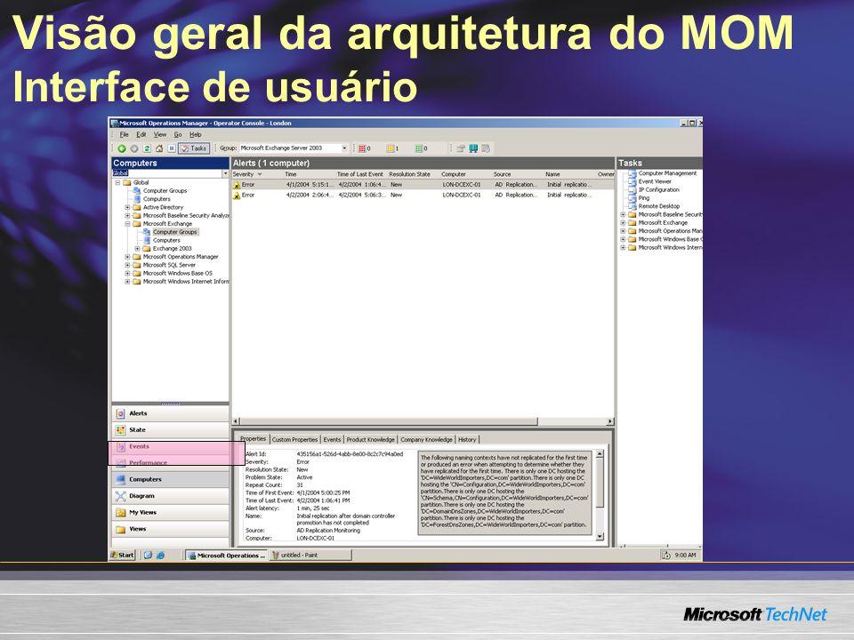 Visão geral da arquitetura do MOM Interface de usuário