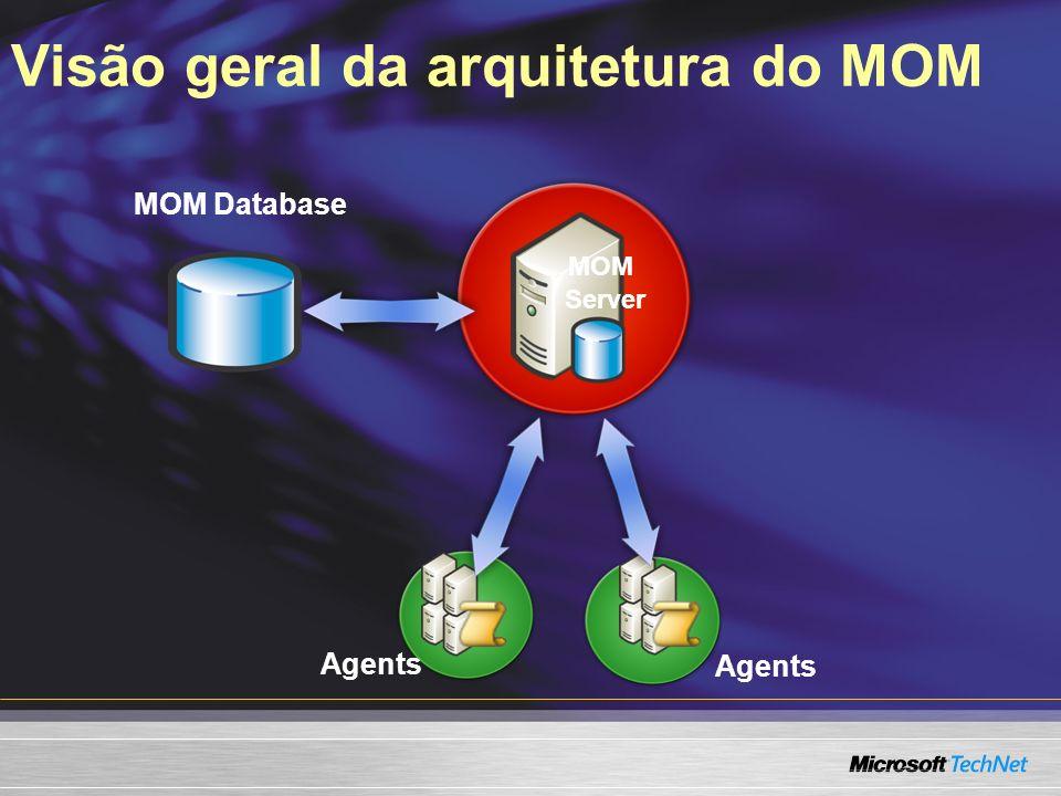 Visão geral da arquitetura do MOM