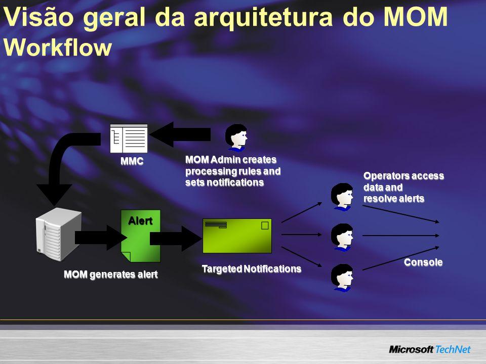 Visão geral da arquitetura do MOM Workflow