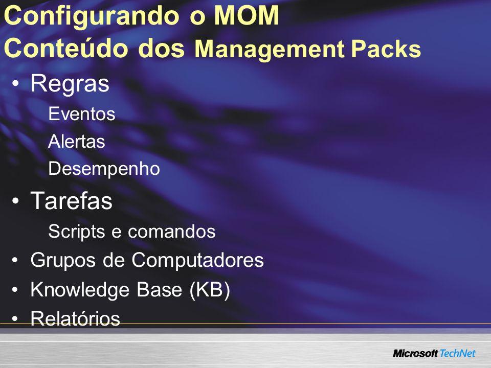 Configurando o MOM Conteúdo dos Management Packs