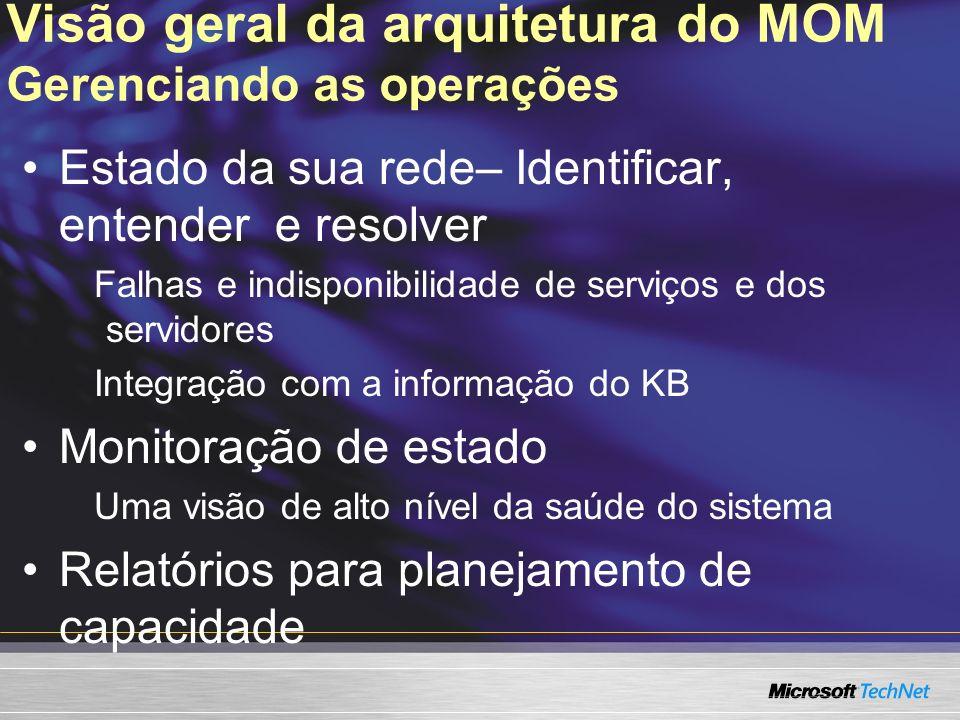 Visão geral da arquitetura do MOM Gerenciando as operações
